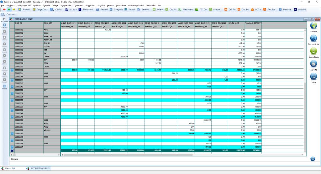 Idb: esempio di analisi in cui viene mostrato il fatturato per cliente/articolo