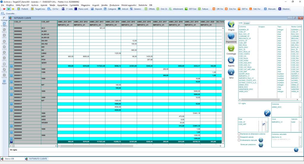 Idb: elenco delle colonne disponibili nell'analisi in cui è possibile trascinarle per variare la disposizione di righe/colonne