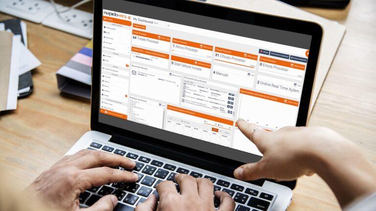 Digitalizzazione dei processi aziendali